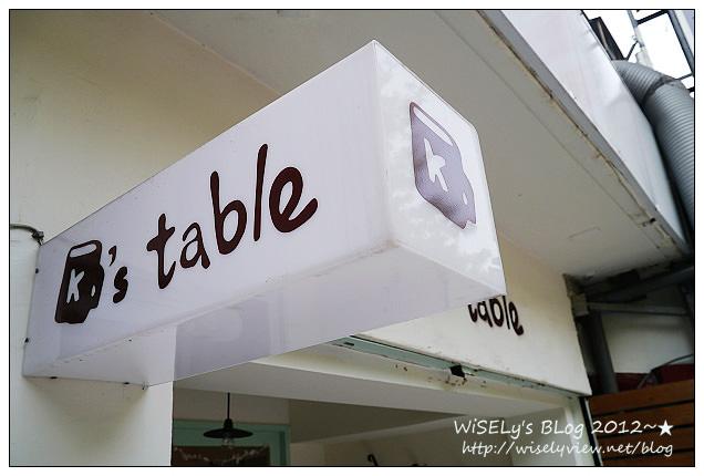 【食記】台北市.中山區:K's table 阿寶雜貨屋@一個充滿日系風格的可愛天地