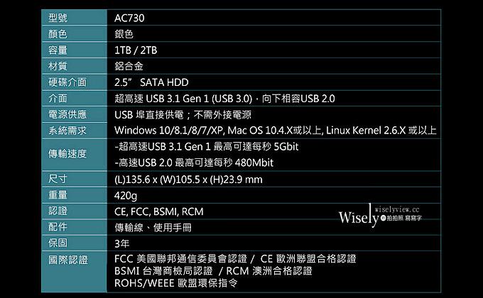 《宇瞻軍規抗摔行動硬碟。Apacer AC730》超強五大防護:耐1500KG重壓、抗摔、抗震、防水&防塵,旅行最佳防禦資料好夥伴