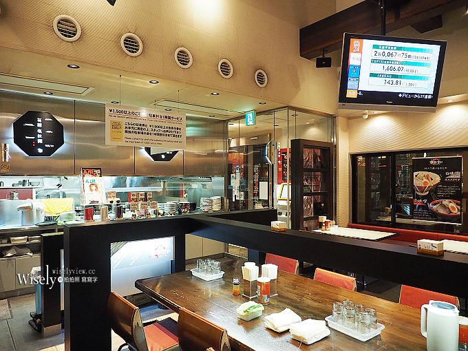 《箱館鹽拉麵。函館麵廚房味彩鹽拉麵》金森紅煉瓦倉庫群美食,在地推薦必吃